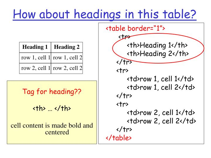 How about headings in this table?