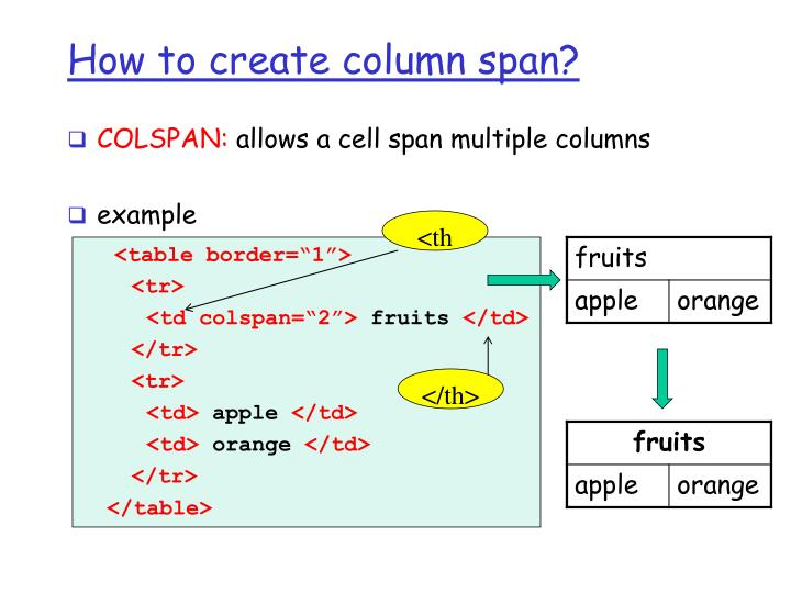 How to create column span?