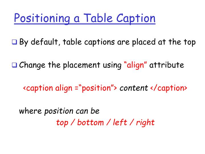 Positioning a Table Caption