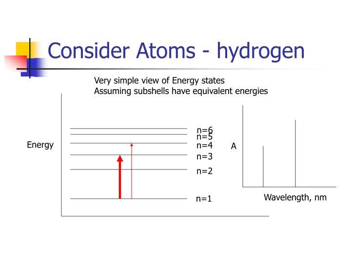 Consider Atoms - hydrogen