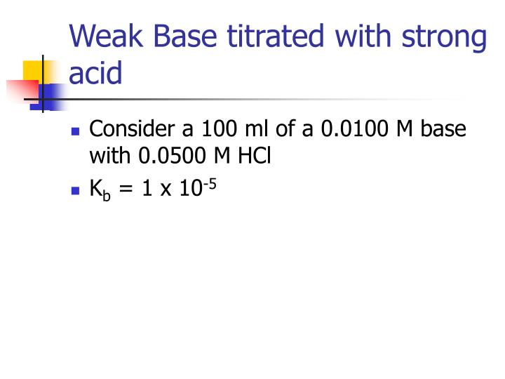 Weak Base titrated with strong acid