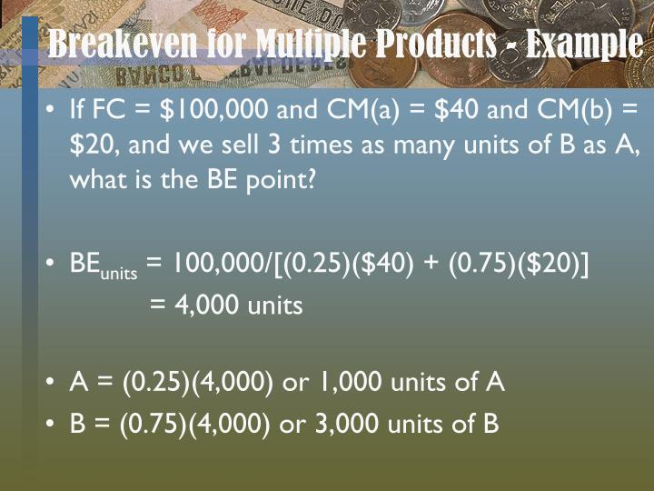 Breakeven for Multiple Products - Example