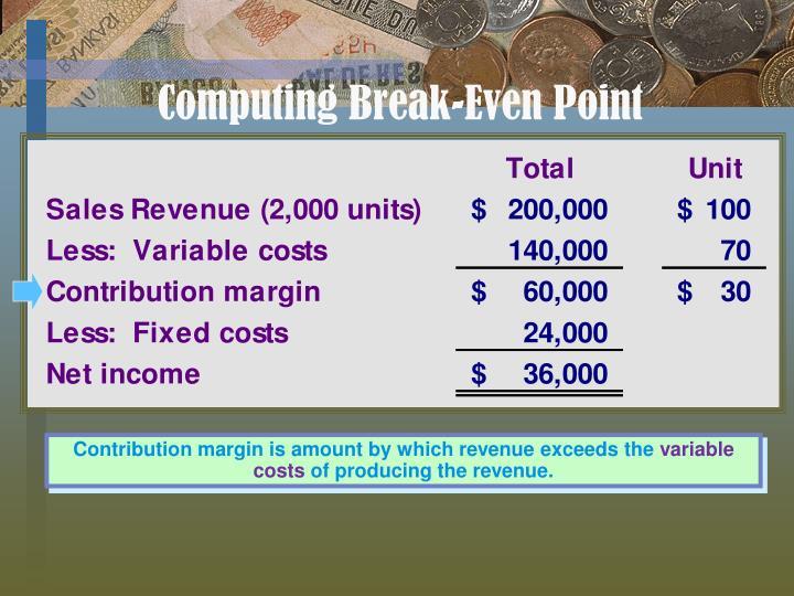 Computing Break-Even Point