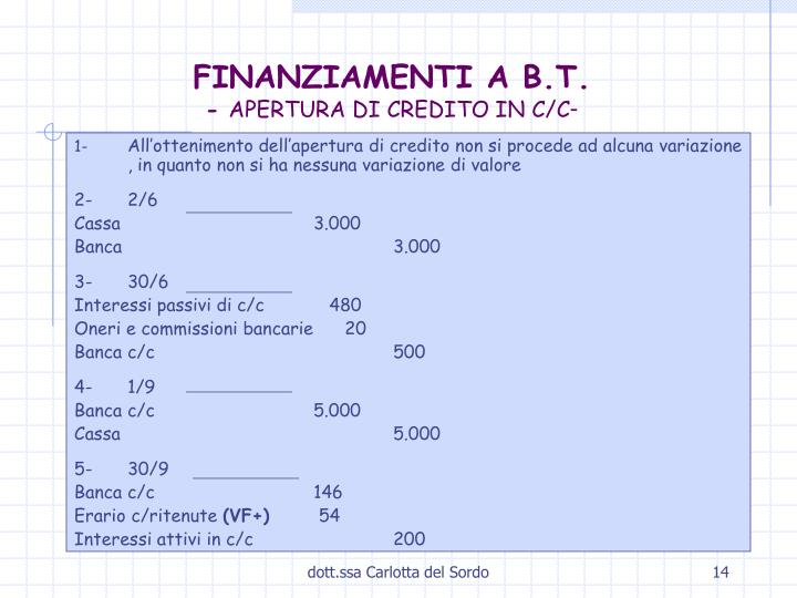 FINANZIAMENTI A B.T.