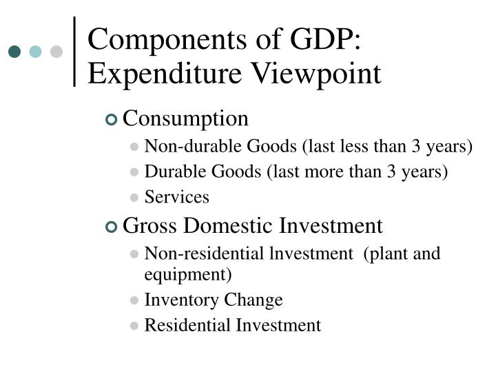 Components of GDP: Expenditure Viewpoint