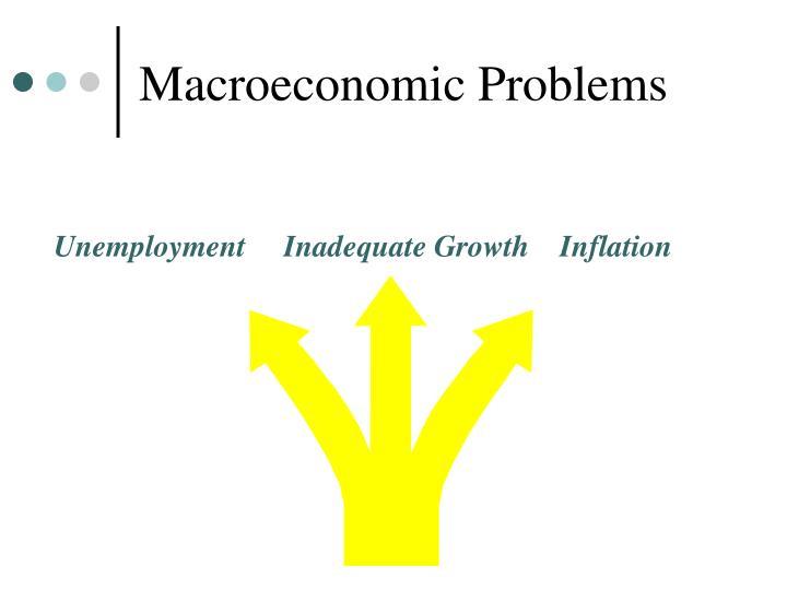 Macroeconomic Problems