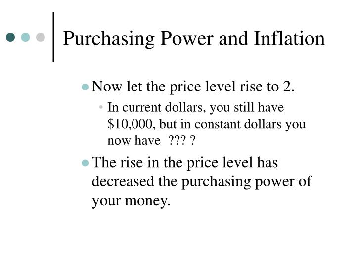 Purchasing Power and Inflation