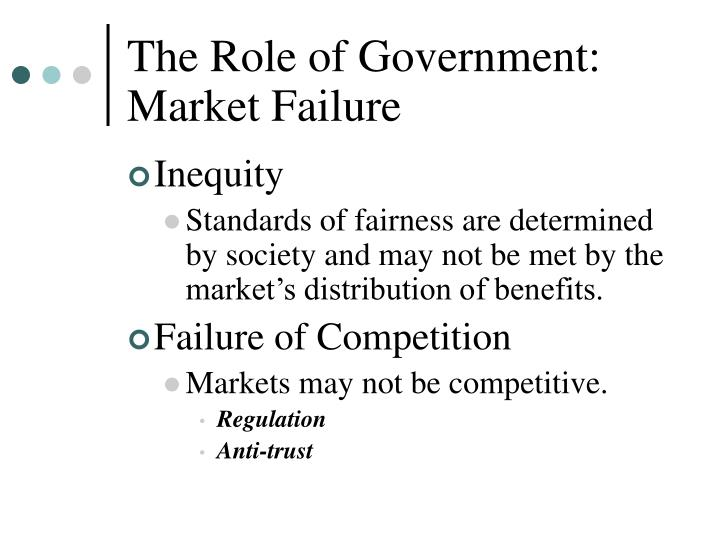 The Role of Government: Market Failure
