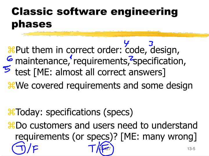 Classic software engineering phases