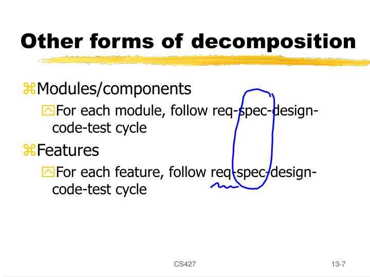 Other forms of decomposition