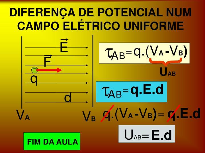 DIFERENÇA DE POTENCIAL NUM CAMPO ELÉTRICO UNIFORME