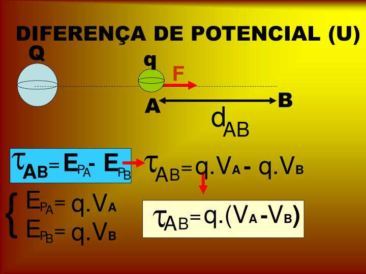 DIFERENÇA DE POTENCIAL (U)