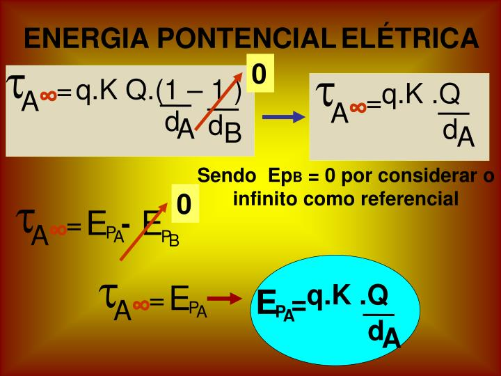 ENERGIA PONTENCIAL