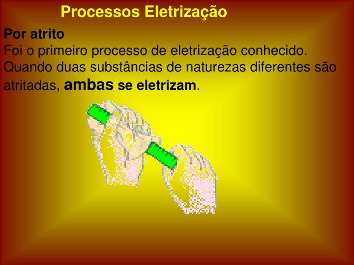 Processos Eletrização