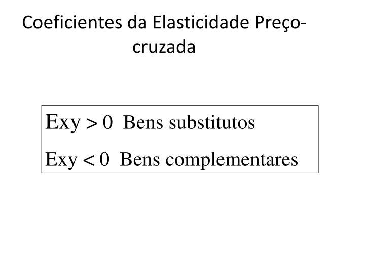 Coeficientes da Elasticidade Preço-cruzada