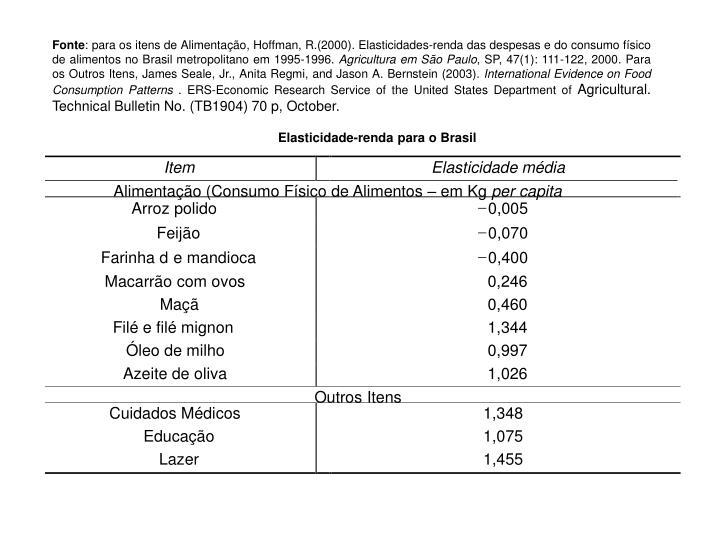 Elasticidade-renda para o Brasil