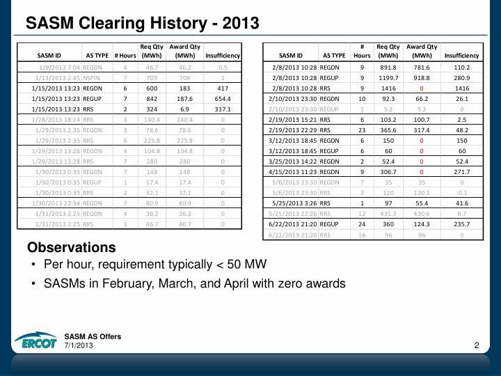 SASM Clearing History - 2013