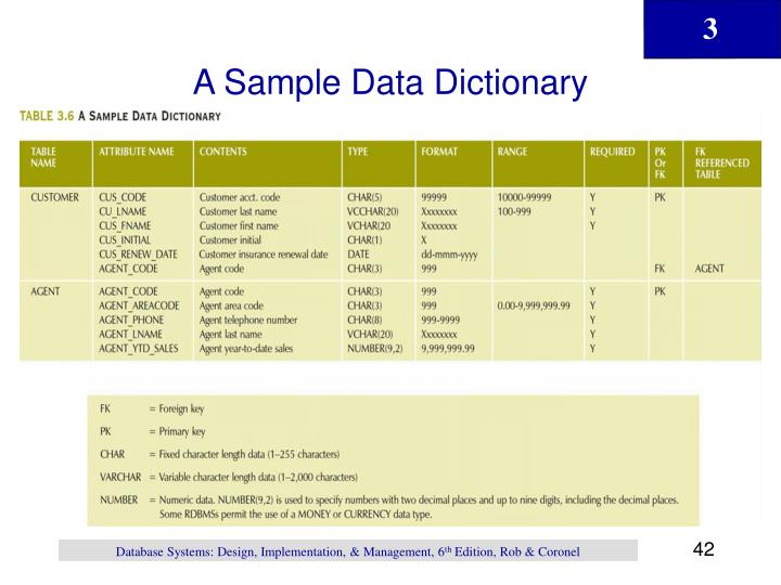 A Sample Data Dictionary