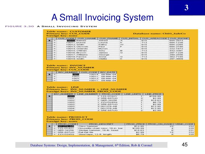 A Small Invoicing System