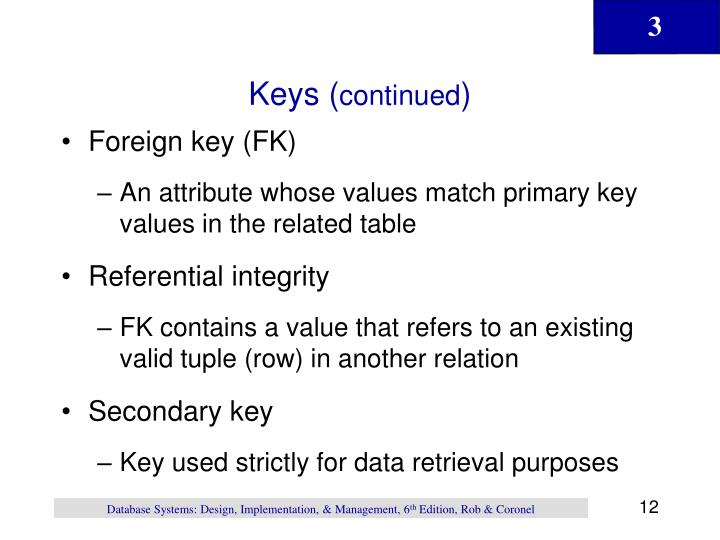 Keys (