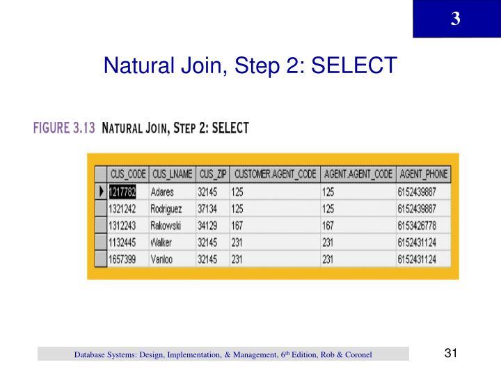 Natural Join, Step 2: SELECT