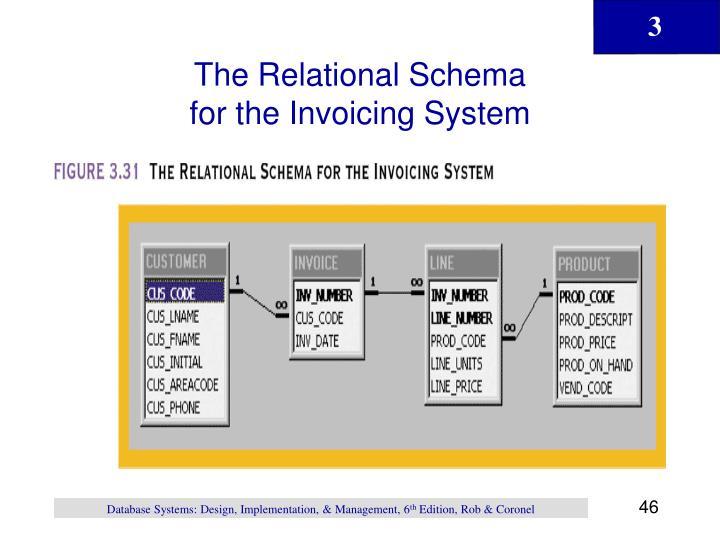 The Relational Schema