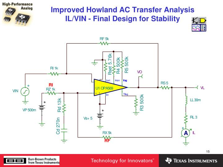 Improved Howland AC Transfer Analysis