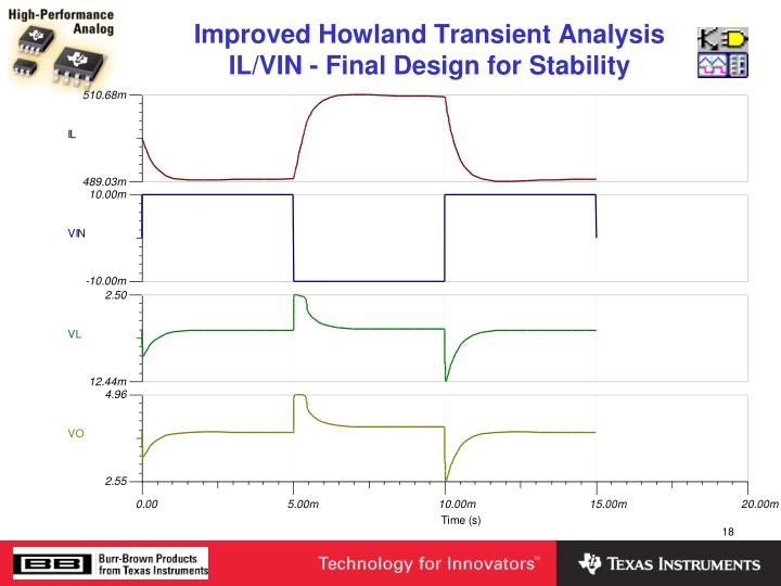 Improved Howland Transient Analysis