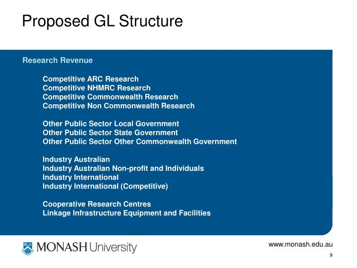 Proposed GL Structure