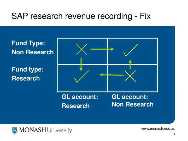 SAP research revenue recording - Fix