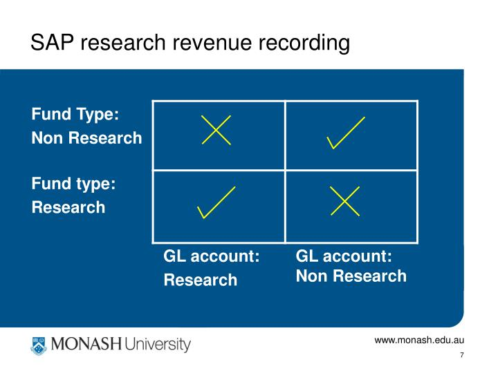 SAP research revenue recording