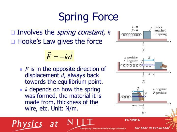 Spring Force