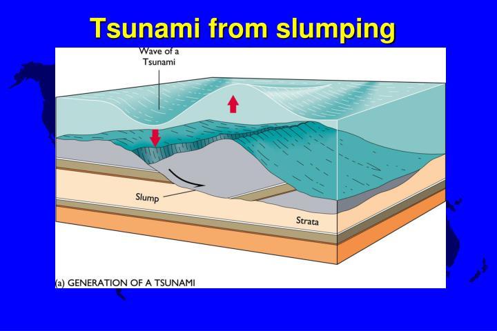 Tsunami from slumping