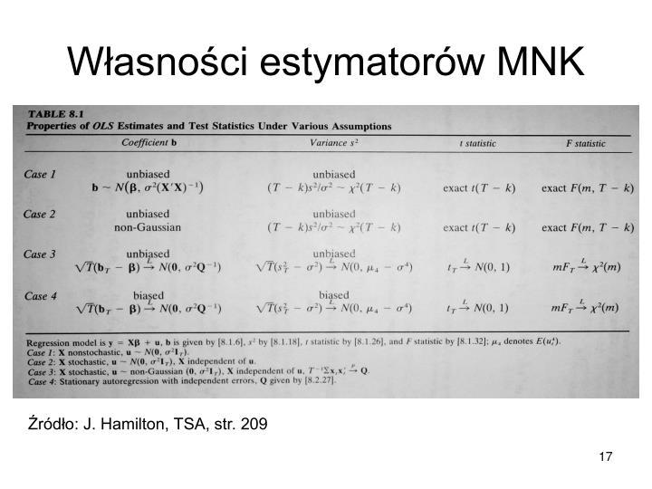 Własności estymatorów MNK