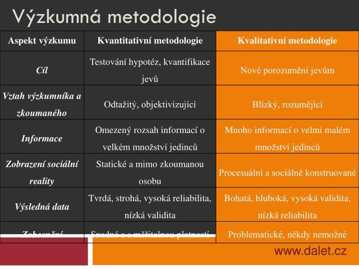 Výzkumná metodologie