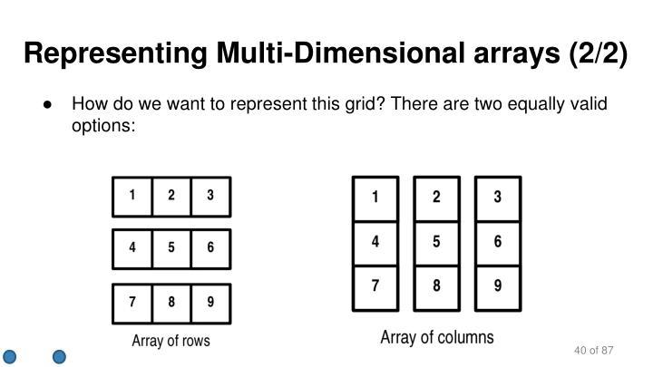 Representing Multi-Dimensional
