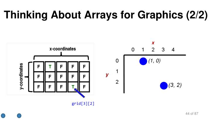 Thinking About Arrays for Graphics (2/2)