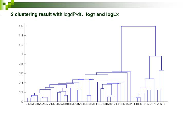 2 clustering result with