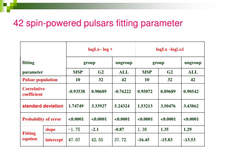 42 spin-powered pulsars fitting parameter