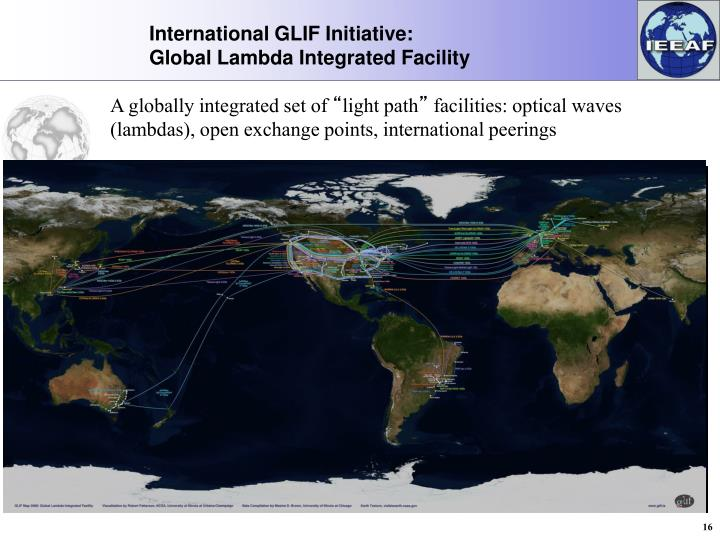 International GLIF Initiative: