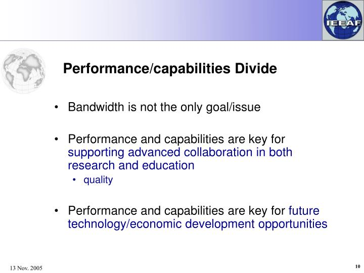 Performance/capabilities Divide
