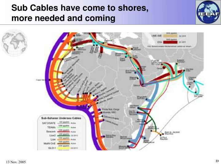 Sub Cables have come to shores, more needed and coming