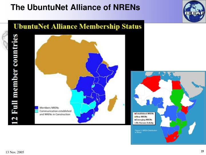 The UbuntuNet Alliance of NRENs