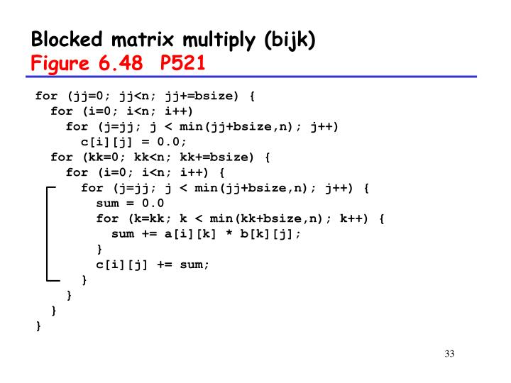 Blocked matrix multiply (bijk)