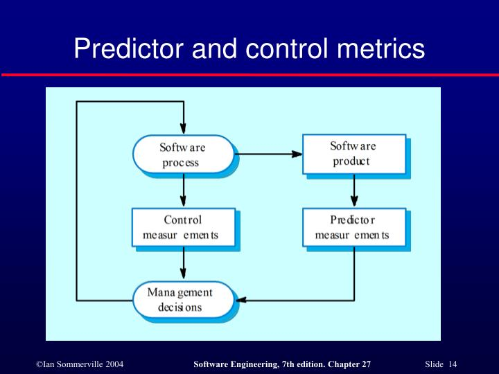 Predictor and control metrics