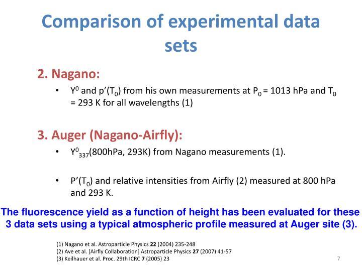 Comparison of experimental data sets