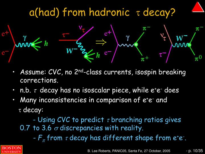 a(had) from hadronic