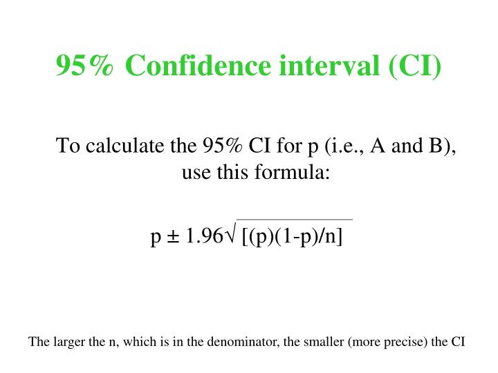 95% Confidence interval (CI)