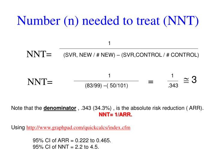 Number (n) needed to treat (NNT)
