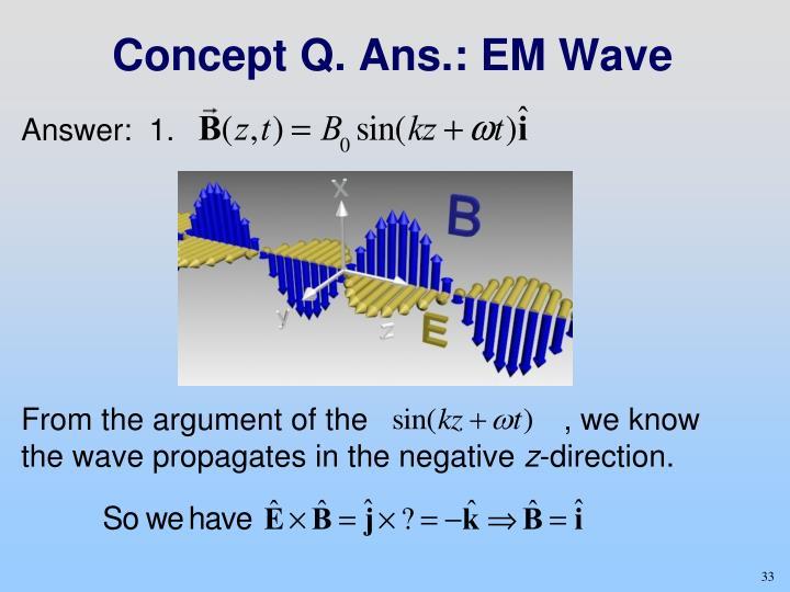 Concept Q. Ans.: EM Wave